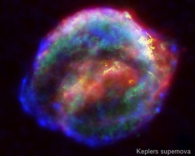 Keplers supernova What is Daoism?